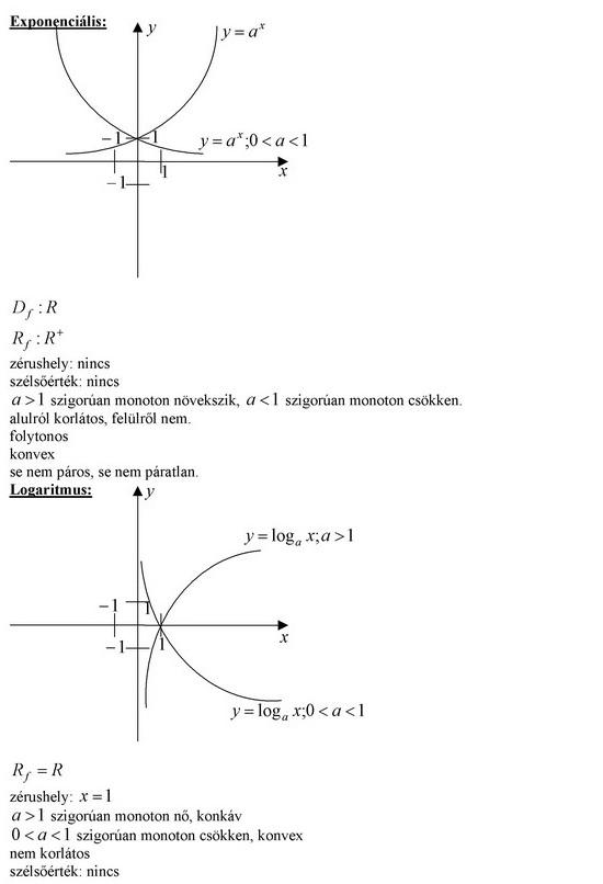 Logaritmus, logaritmus függvény, exponenciális függvényLogaritmus, logaritmus függvény, exponenciális függvény