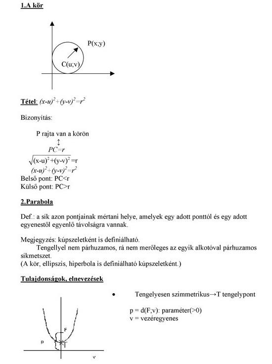A kör és a parabola a koordináta síkon