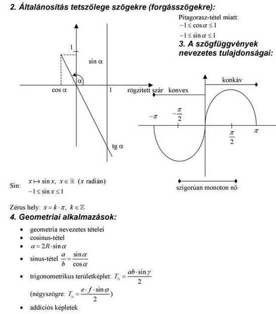 Szögfüggvények és alkalmazásaik a geometriában