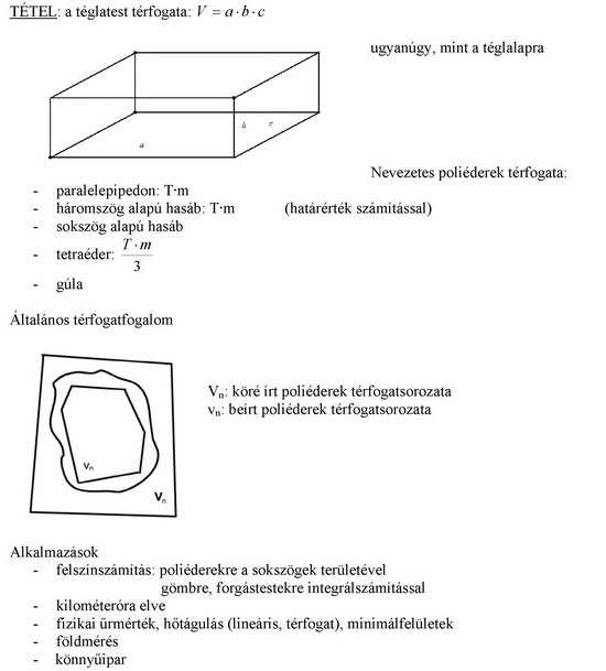 A mérés (szög, hosszúság, terület, térfogat)