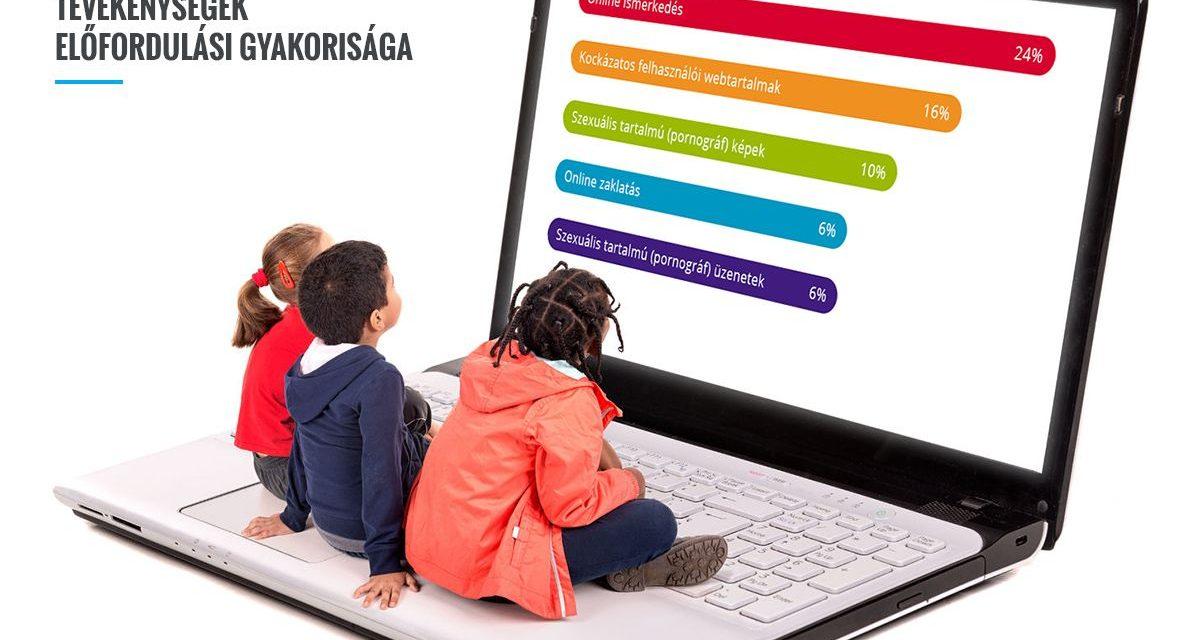 """""""Kockulás""""  – digitális diákok és tanárok"""