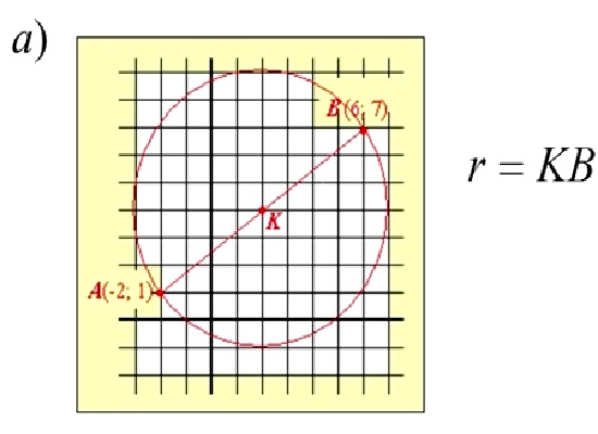 Koordináta-geometria – Matematika érettségi felkészítő videó